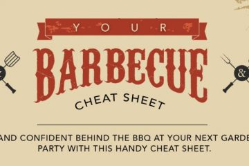 header for BBQ cooking cheat sheet