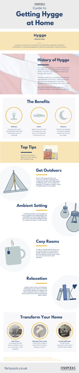 Fishpools infographic about Danish Hygge lifestyle